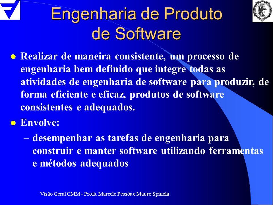 Engenharia de Produto de Software