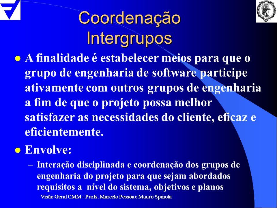 Coordenação Intergrupos