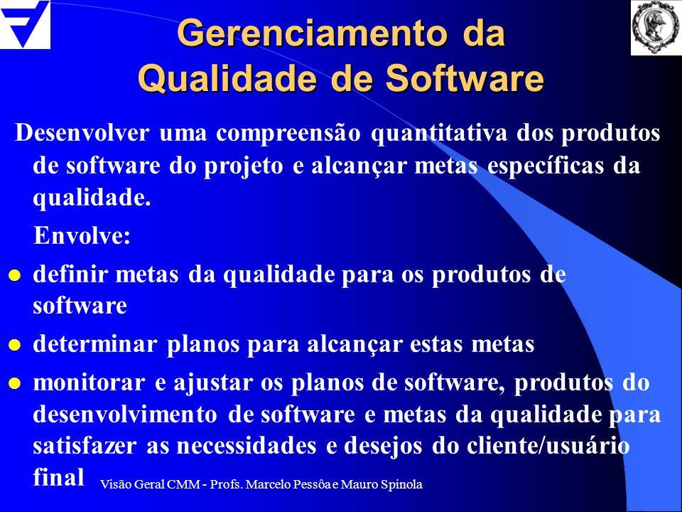 Gerenciamento da Qualidade de Software