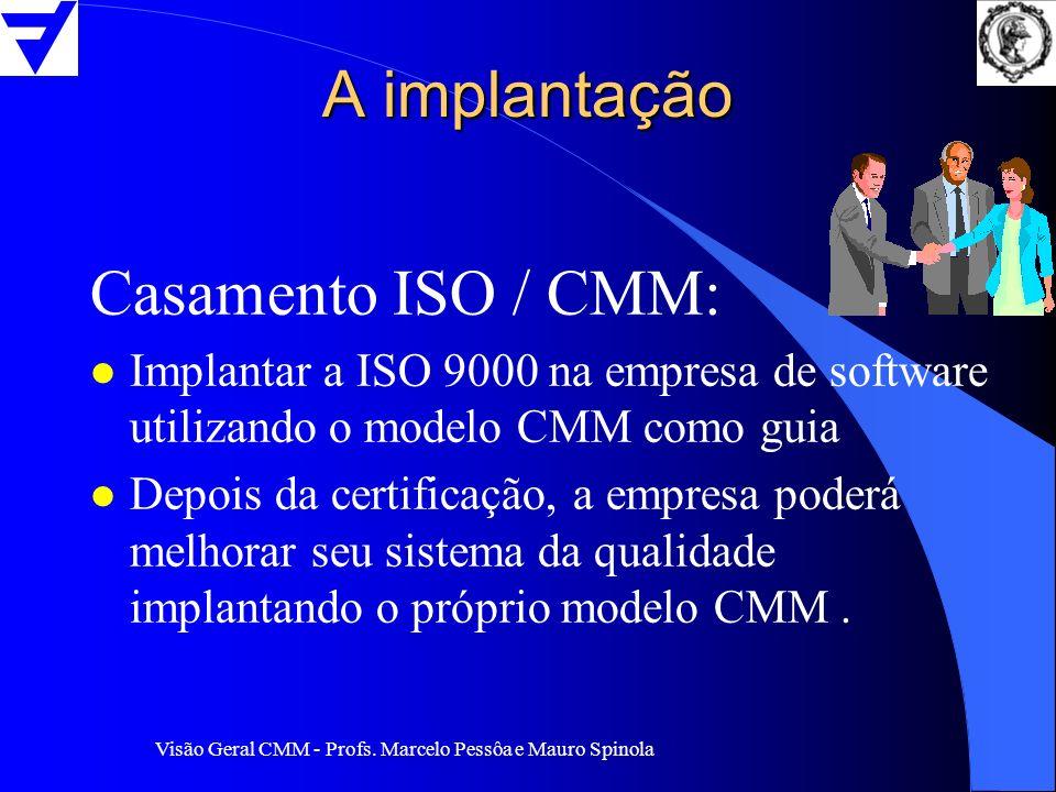 A implantação Casamento ISO / CMM:
