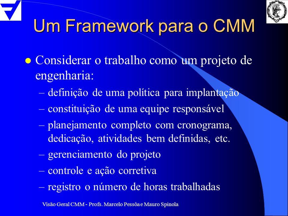 Um Framework para o CMM Considerar o trabalho como um projeto de engenharia: definição de uma política para implantação.