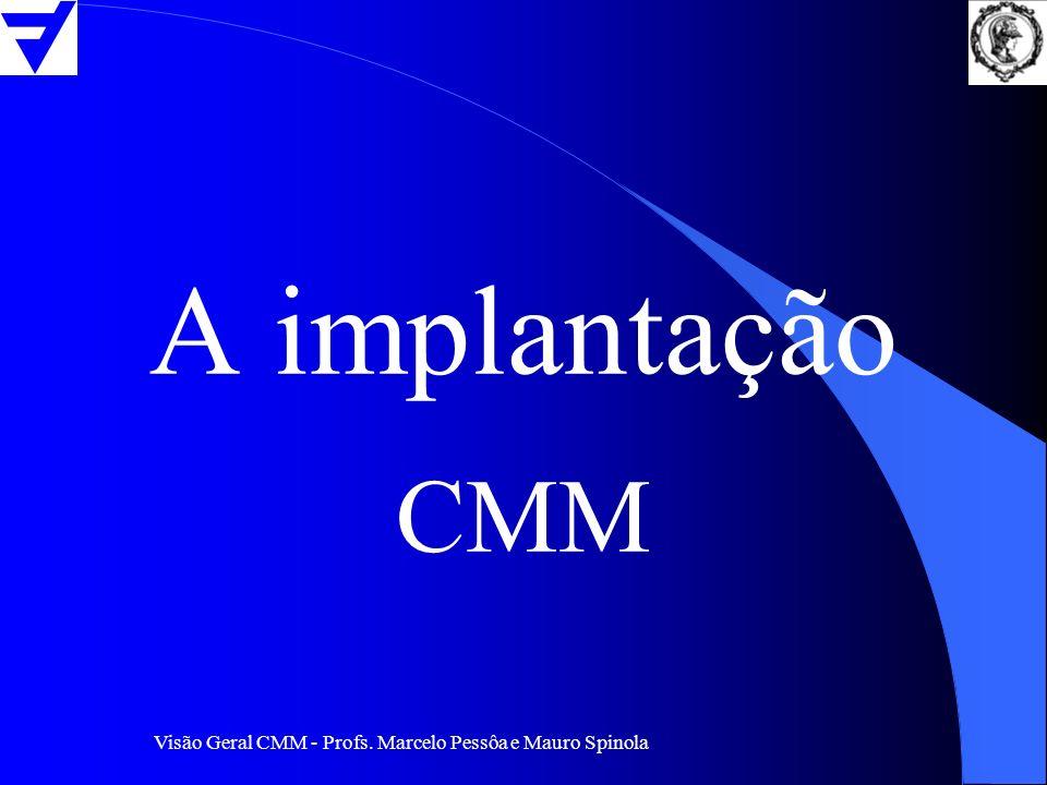 A implantação CMM