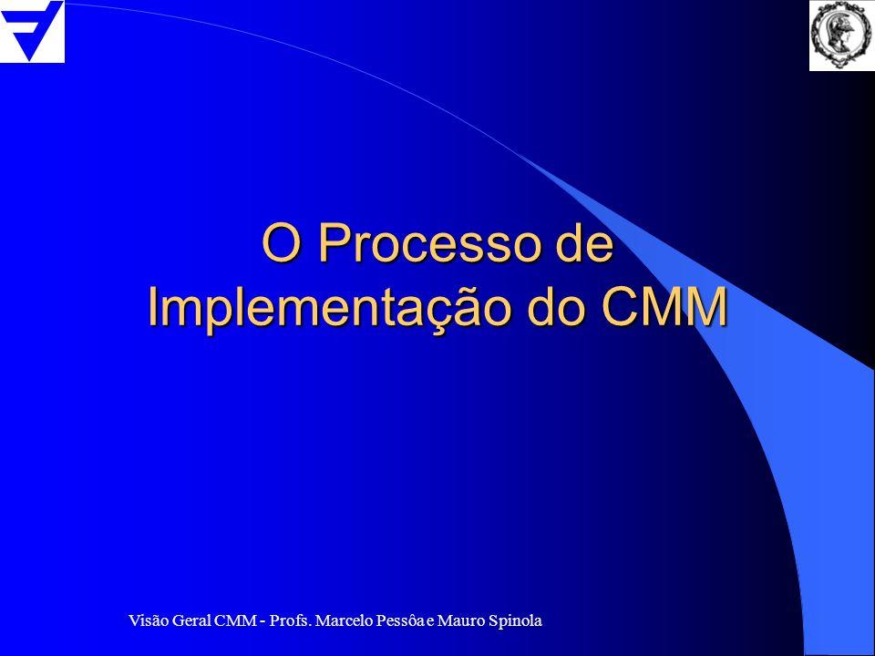 O Processo de Implementação do CMM