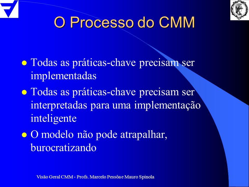 O Processo do CMM Todas as práticas-chave precisam ser implementadas