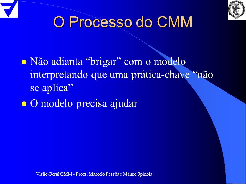 O Processo do CMM Não adianta brigar com o modelo interpretando que uma prática-chave não se aplica