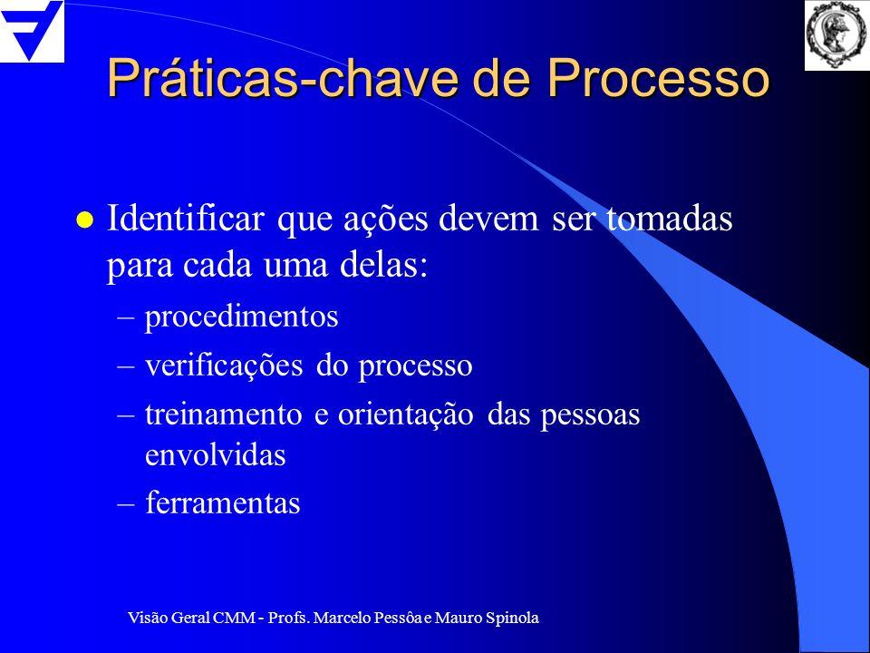Práticas-chave de Processo