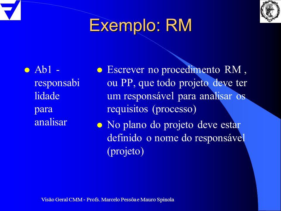 Exemplo: RM Ab1 - responsabilidade para analisar