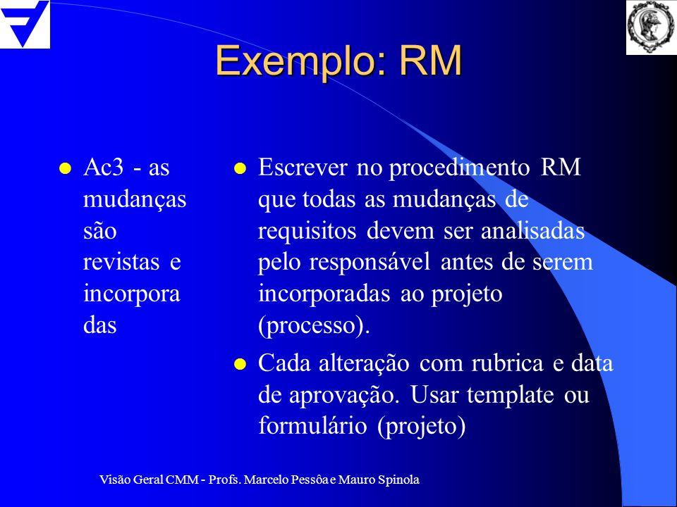Exemplo: RM Ac3 - as mudanças são revistas e incorporadas