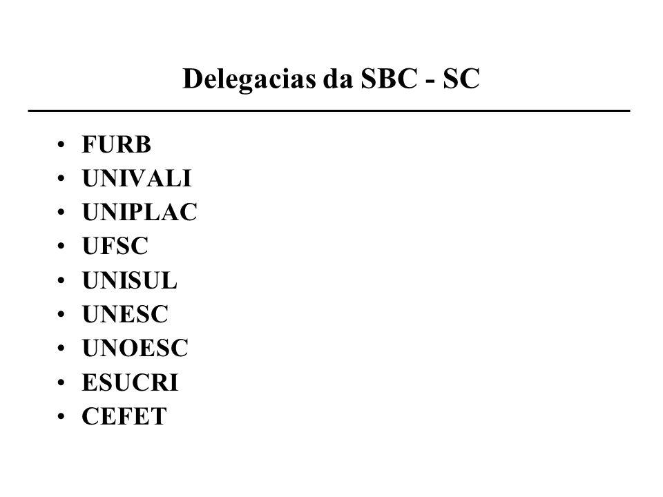Delegacias da SBC - SC FURB UNIVALI UNIPLAC UFSC UNISUL UNESC UNOESC