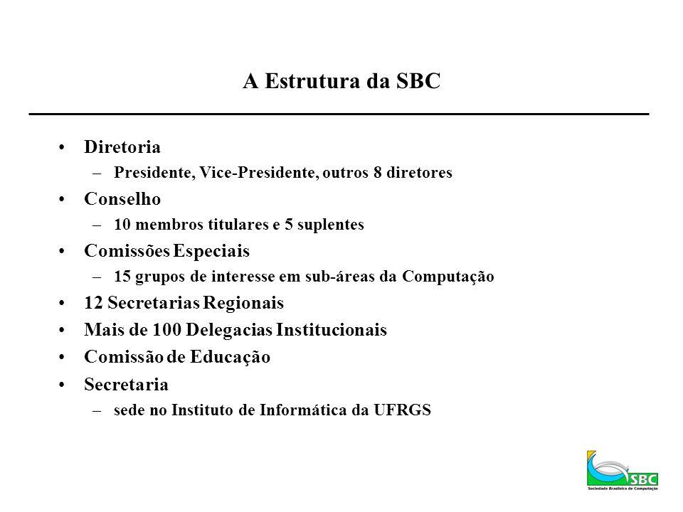 A Estrutura da SBC Diretoria Conselho Comissões Especiais