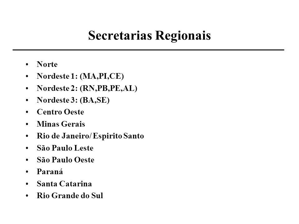 Secretarias Regionais