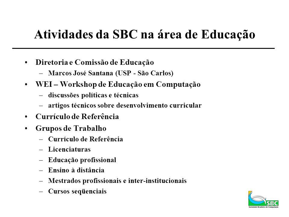 Atividades da SBC na área de Educação