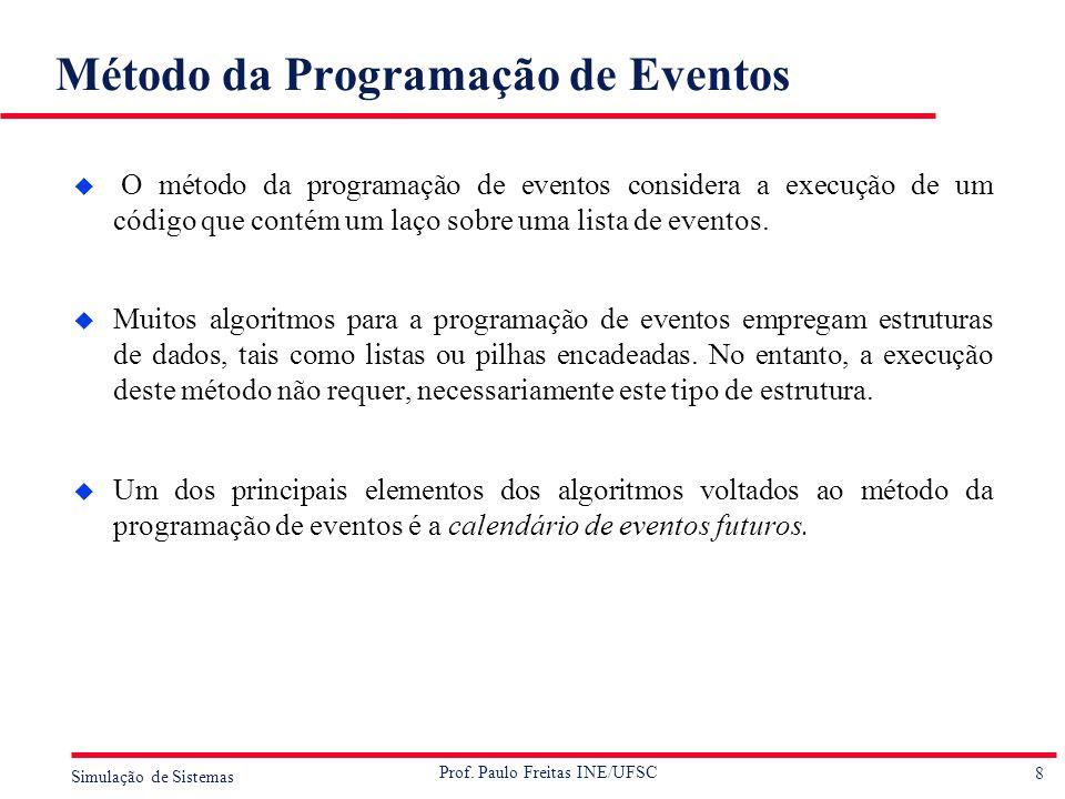 Método da Programação de Eventos