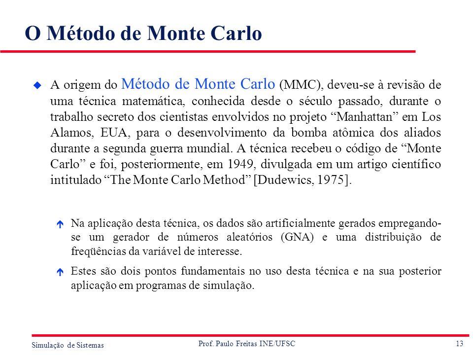 O Método de Monte Carlo