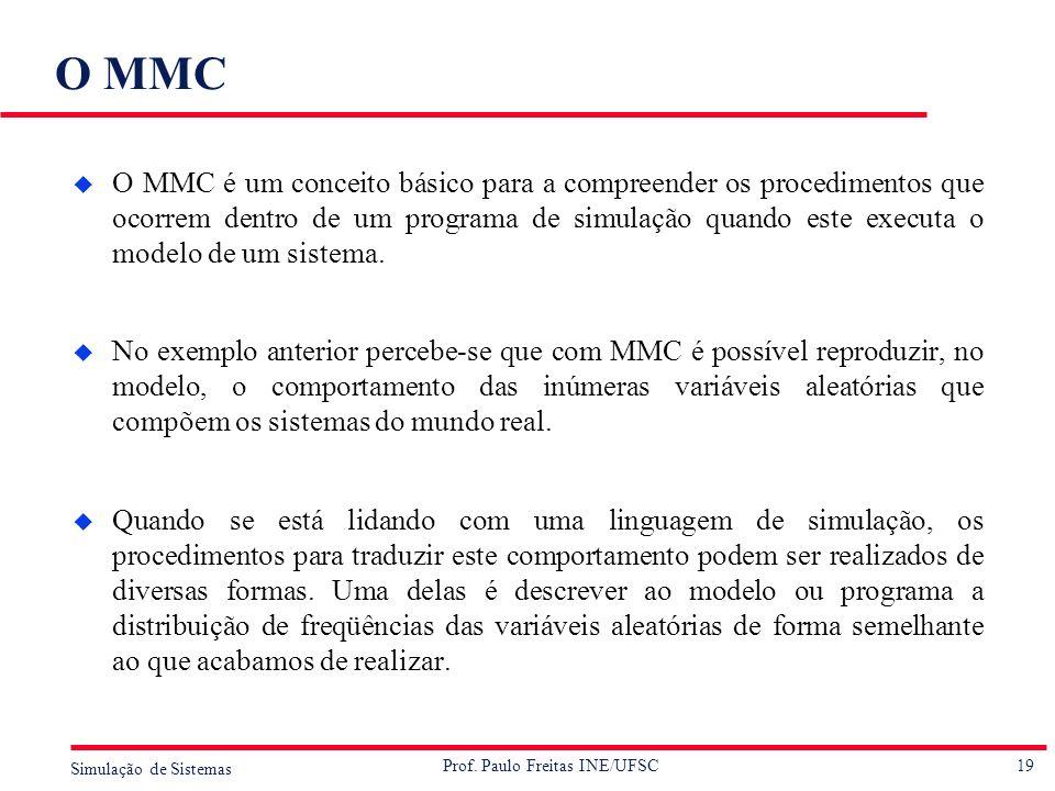 O MMC