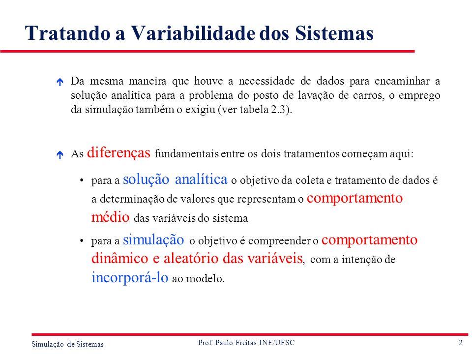Tratando a Variabilidade dos Sistemas