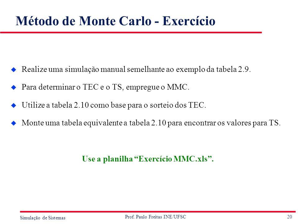 Método de Monte Carlo - Exercício