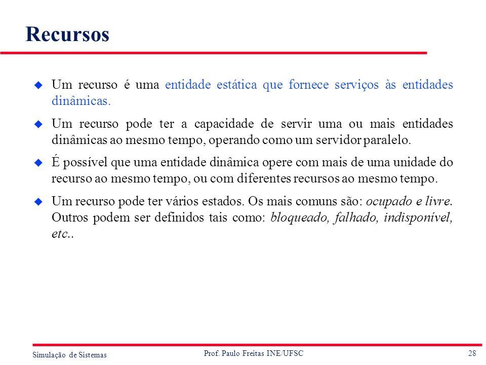 Recursos Um recurso é uma entidade estática que fornece serviços às entidades dinâmicas.