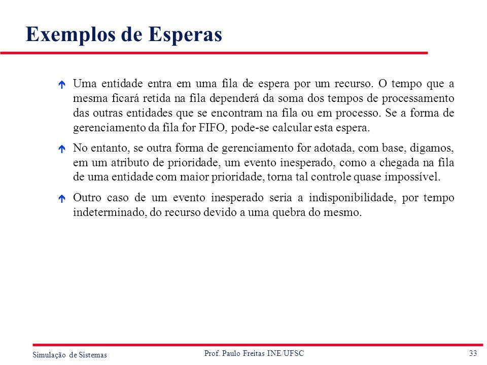 Exemplos de Esperas