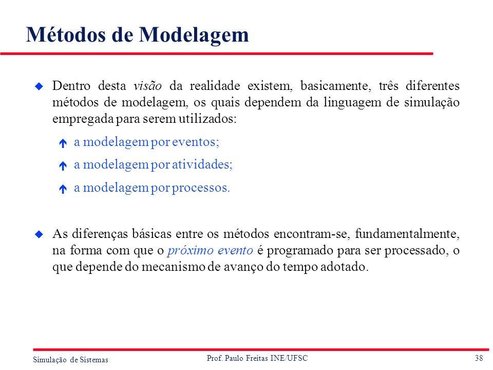 Métodos de Modelagem