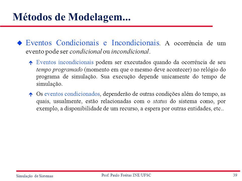 Métodos de Modelagem... Eventos Condicionais e Incondicionais. A ocorrência de um evento pode ser condicional ou incondicional.