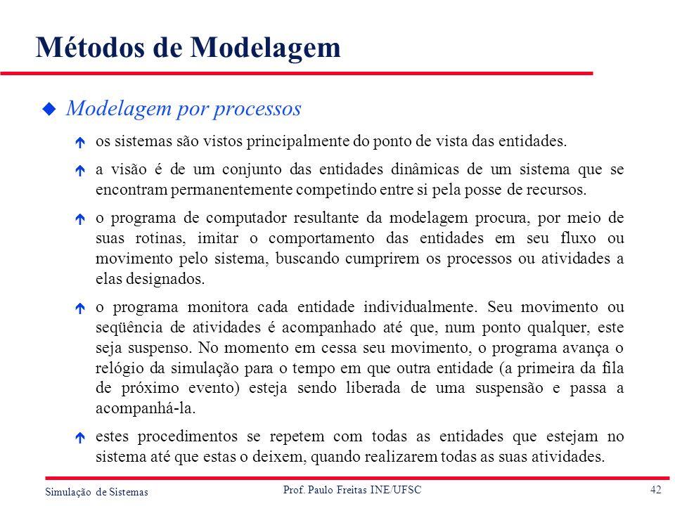 Métodos de Modelagem Modelagem por processos