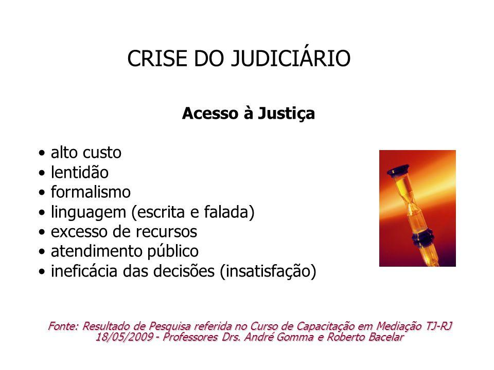 CRISE DO JUDICIÁRIO Acesso à Justiça alto custo lentidão formalismo