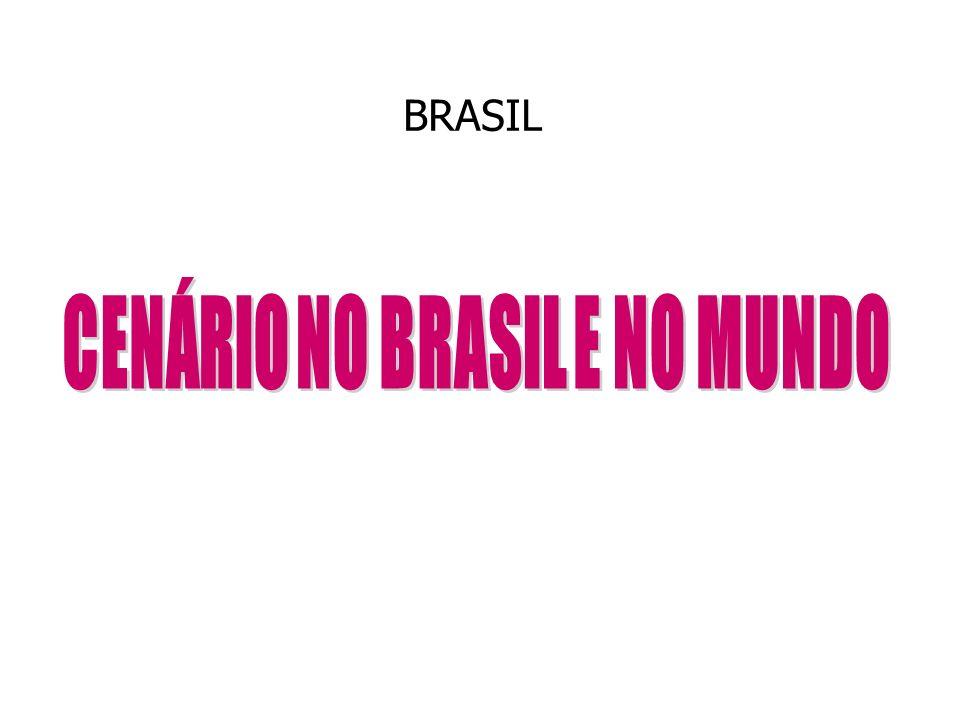 CENÁRIO NO BRASIL E NO MUNDO