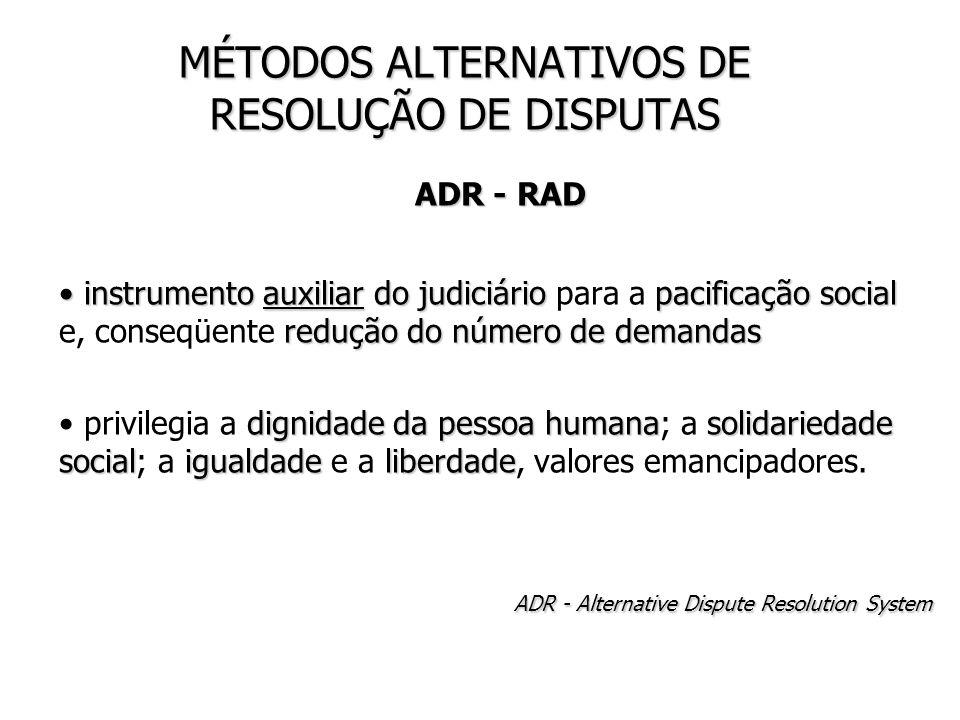 MÉTODOS ALTERNATIVOS DE RESOLUÇÃO DE DISPUTAS
