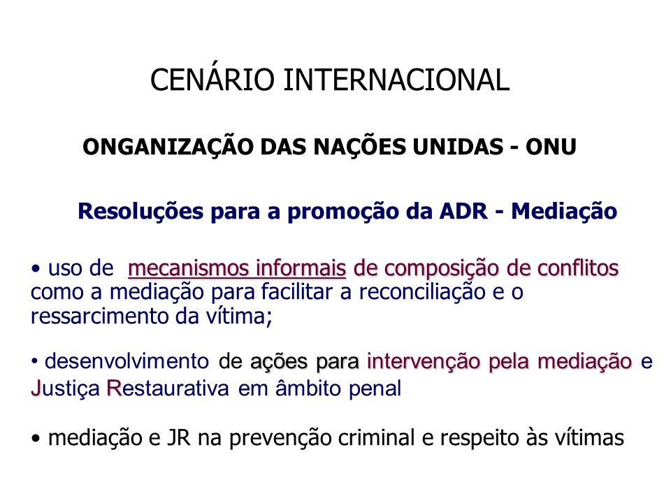 CENÁRIO INTERNACIONAL ONGANIZAÇÃO DAS NAÇÕES UNIDAS - ONU