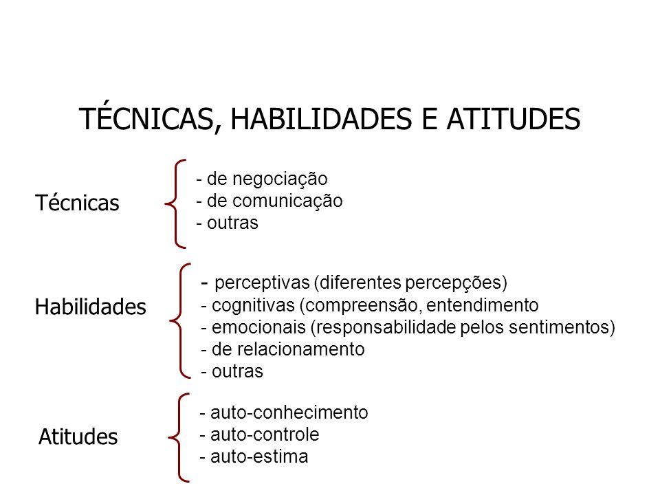 TÉCNICAS, HABILIDADES E ATITUDES