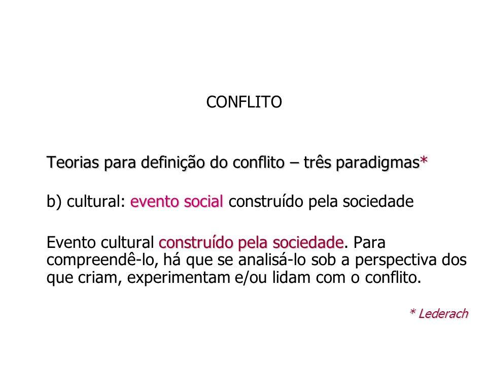 Teorias para definição do conflito – três paradigmas*