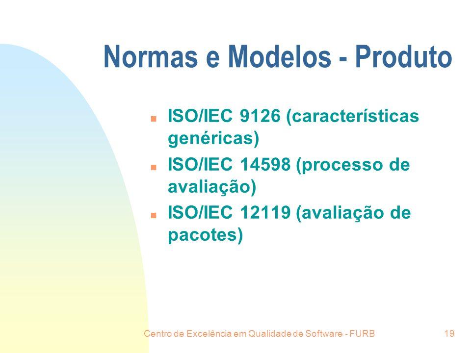 Normas e Modelos - Produto