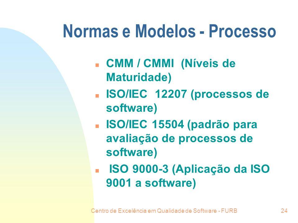 Normas e Modelos - Processo