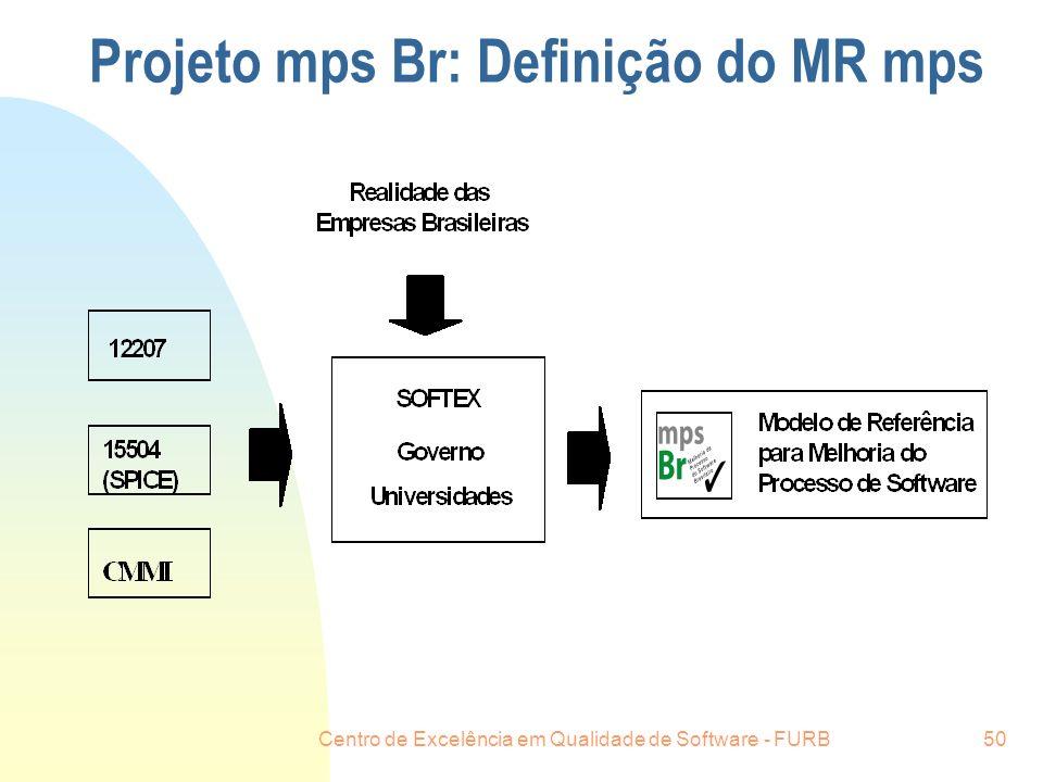 Projeto mps Br: Definição do MR mps