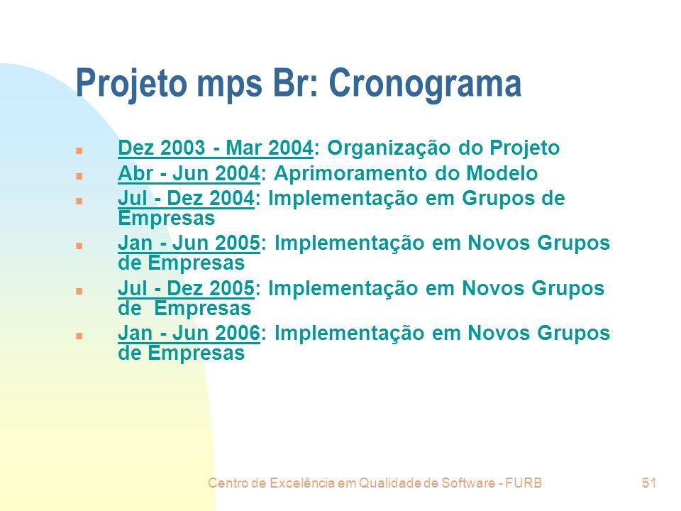 Projeto mps Br: Cronograma