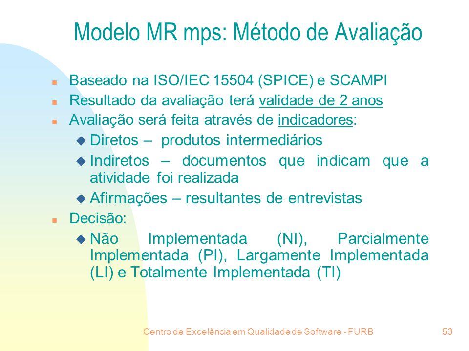 Modelo MR mps: Método de Avaliação