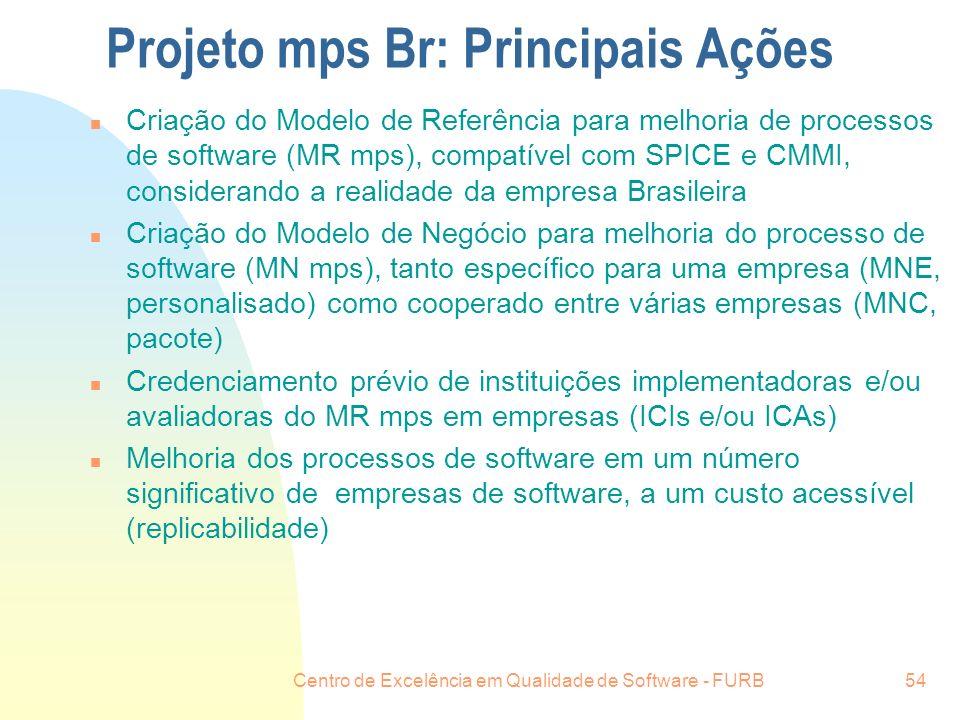 Projeto mps Br: Principais Ações