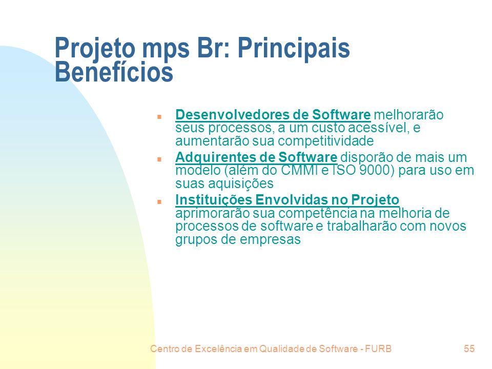 Projeto mps Br: Principais Benefícios