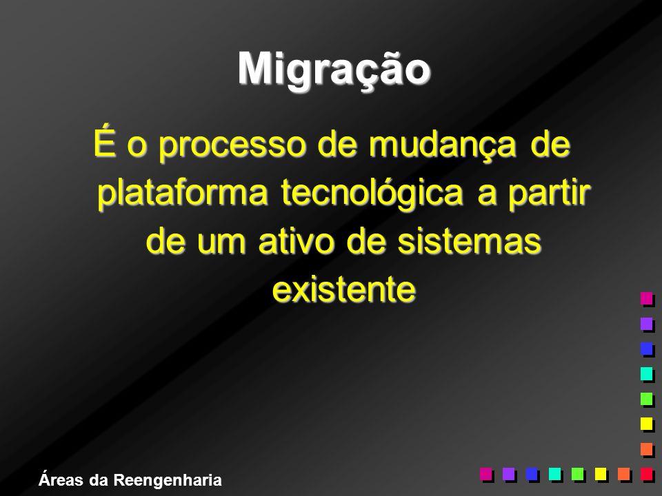 Migração É o processo de mudança de plataforma tecnológica a partir de um ativo de sistemas existente.