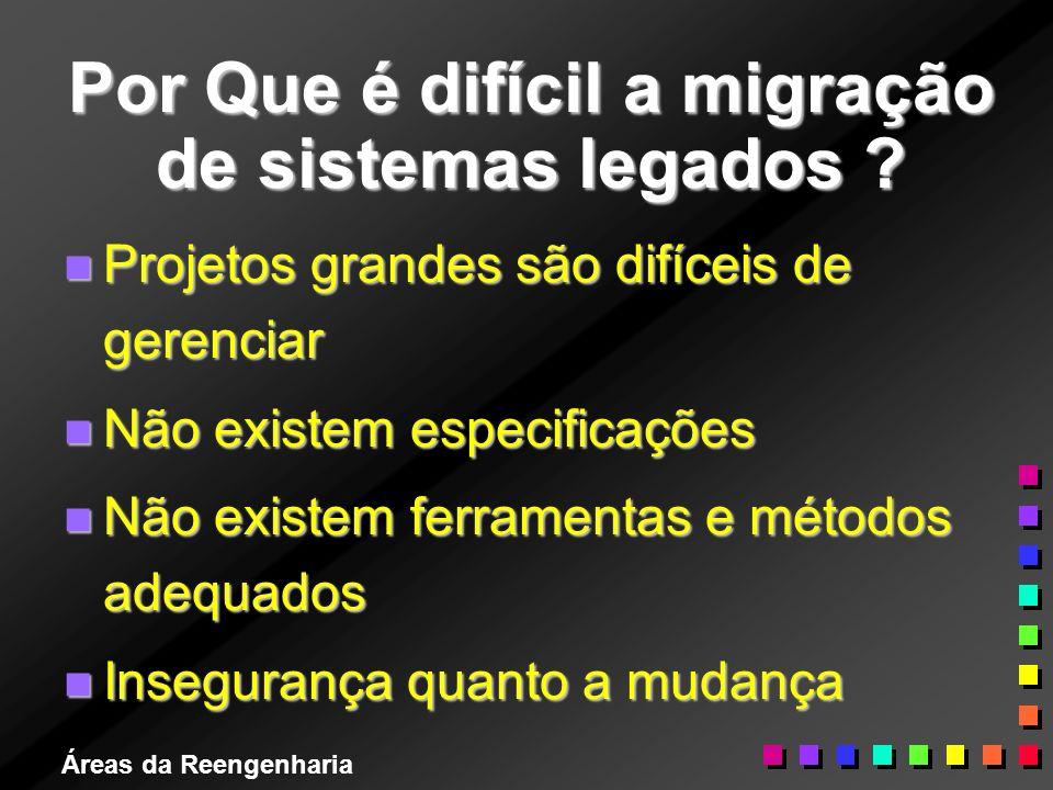 Por Que é difícil a migração de sistemas legados