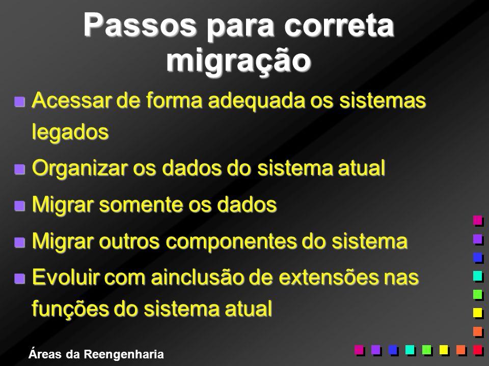 Passos para correta migração