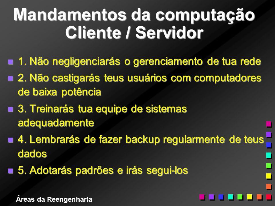 Mandamentos da computação Cliente / Servidor