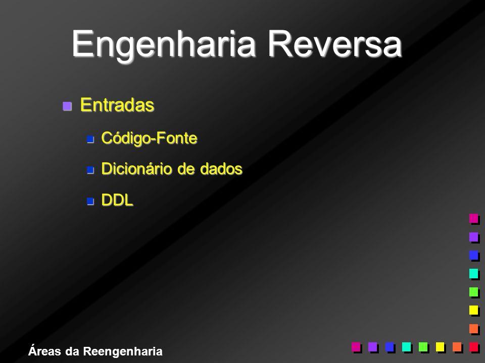 Engenharia Reversa Entradas Código-Fonte Dicionário de dados DDL
