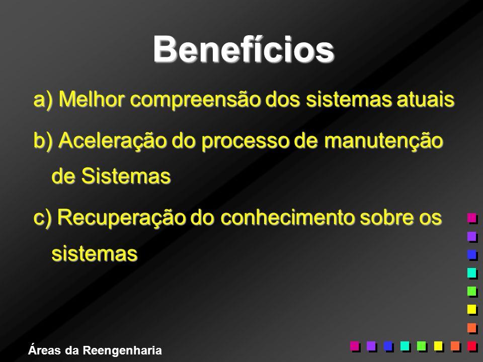 Benefícios a) Melhor compreensão dos sistemas atuais