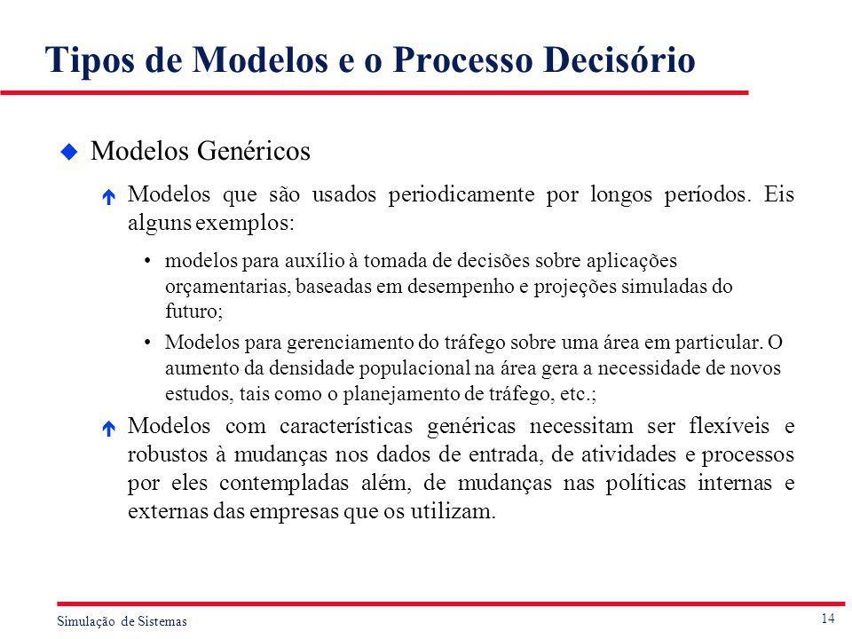 Tipos de Modelos e o Processo Decisório
