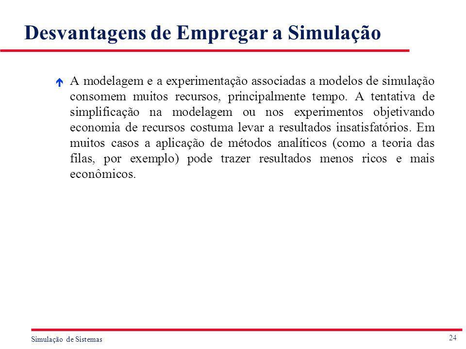 Desvantagens de Empregar a Simulação