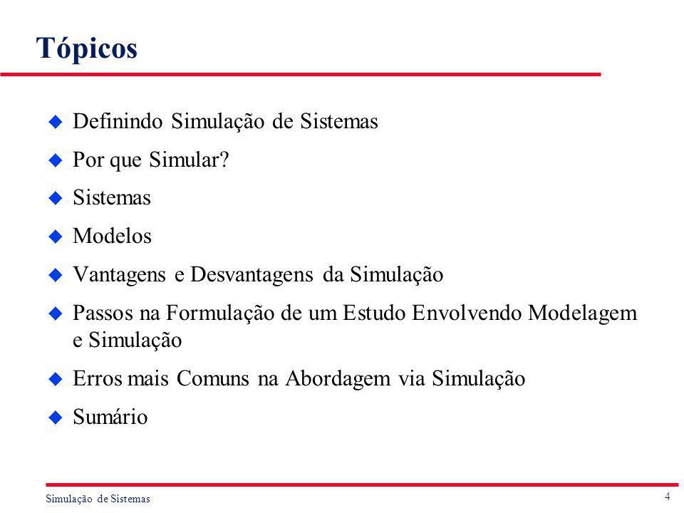 Tópicos Definindo Simulação de Sistemas Por que Simular Sistemas