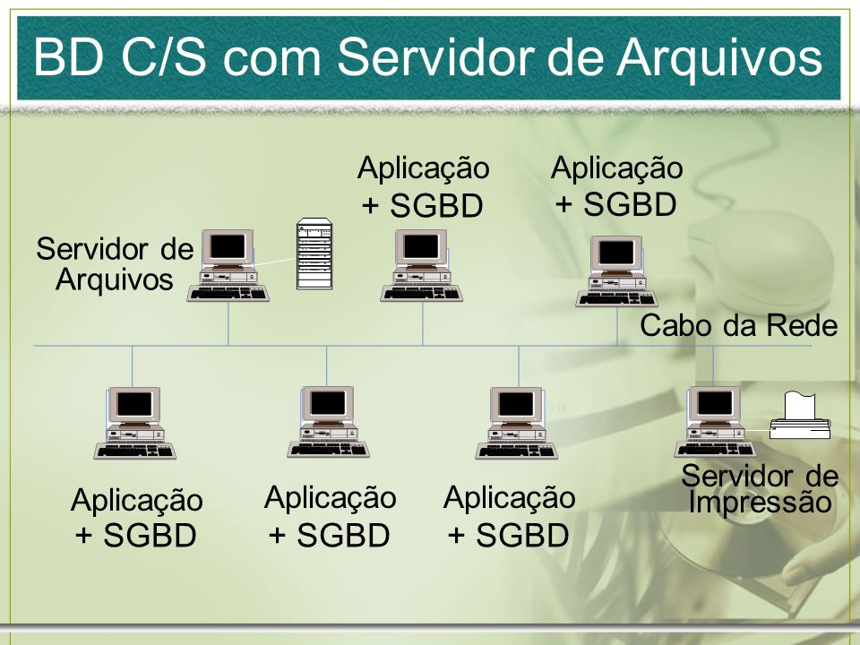BD C/S com Servidor de Arquivos