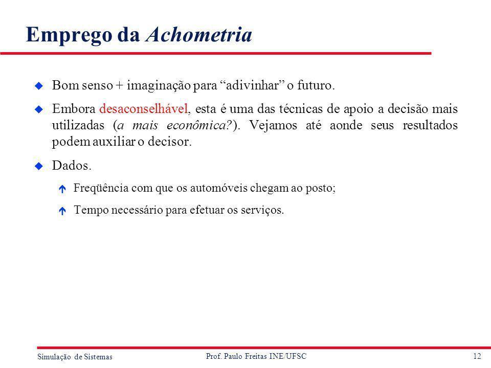 Emprego da Achometria Bom senso + imaginação para adivinhar o futuro.